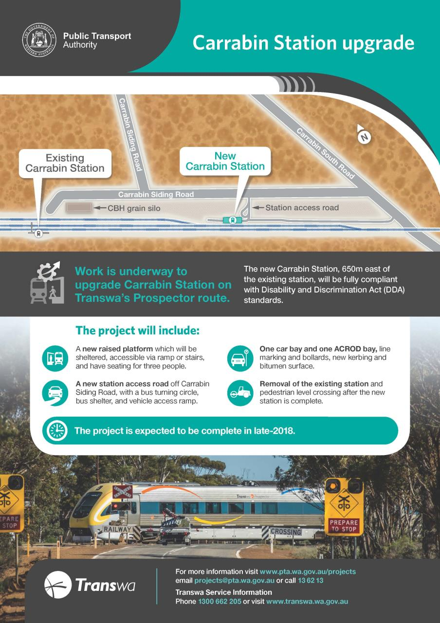 Work is underway to upgrade Carrabin Station on Transwa's Prospector route.